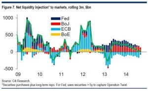 citi%20liquidity%20injection%202_0